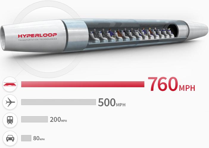 103617596-hyperlooptransp