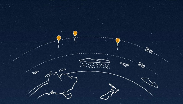 Project-Loon2